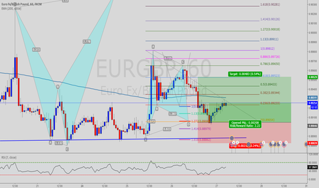 EURGBP: Bullish gartley on this pair, forgot to put this out early