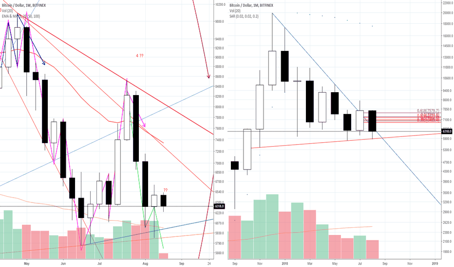 "BTCUSD: [Red Apple] ""Box or Drop more?? ""_BTC/USD_18.08.21"