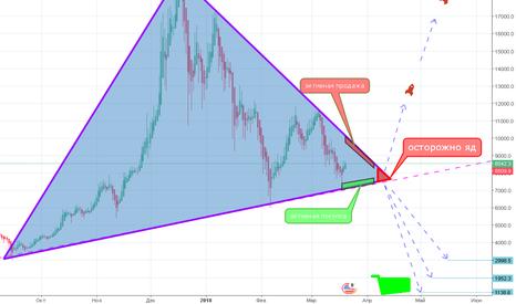 BTCUSD: Бермудский треугольник от старого, еще есть время все не BTCнить
