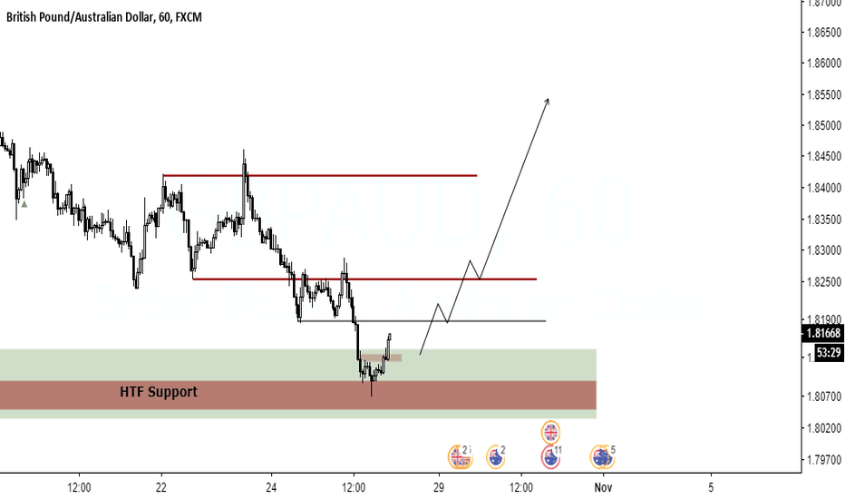 GBPAUD: GBPAUD To The Moon