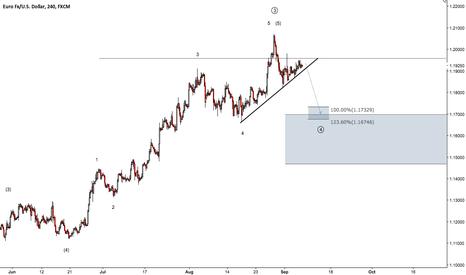 EURUSD: EURUSD - How will you trade this ECB?