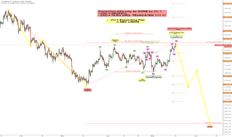 XAUUSD: EW-Target: 1067: correction DONE by truncated Expanding Flat(Y)?