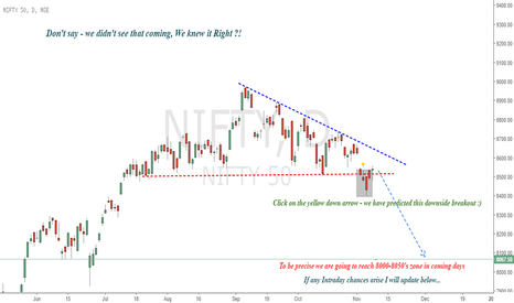 NIFTY: Nifty : Notes, Votes, quotes n More...