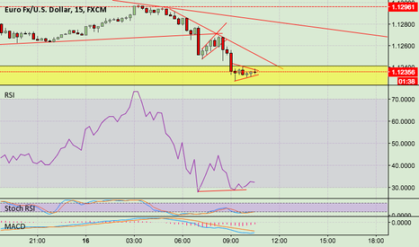 EURUSD: LONG EURUSD, due to bull div on the RSI.