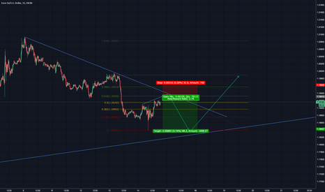 EURUSD: looking for one more move down to the trend line up