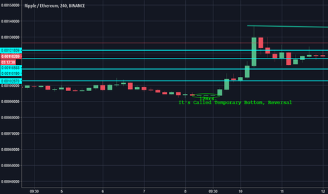XRPETH: XRP-ETH Temporary Bottom then Reversal