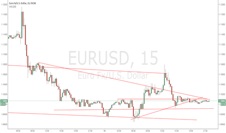 EURUSD: EU temporary scalp