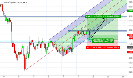 USDJPY: USDJPY CONFIRMS SUPPORT OFFERS REENTRY FOR LONG TRANSITION