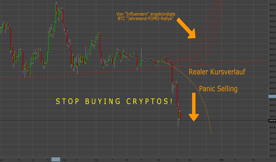 BTCUSD: Stop Buying Cryptos II