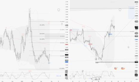 https://www tradingview com/chart/ZECBTC/EHLlPd5F-History