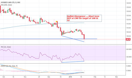 VIVIMEDLAB: Bullish Divergence ....Short term BUY at CMP for target of 108