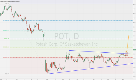 POT: $POT Breakout play of the day