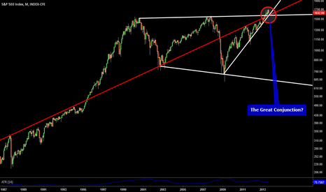 SPX: Interesting Formation