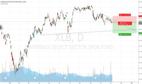 XLB: xlb