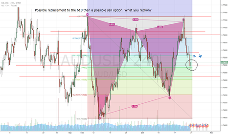 AUDUSD: A possible short after hitting the 618?