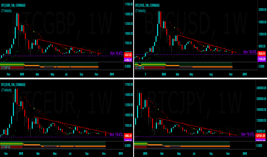 BTCJPY: Bitcoin's bloody aftermath update USD, GBP, EURO & JPY