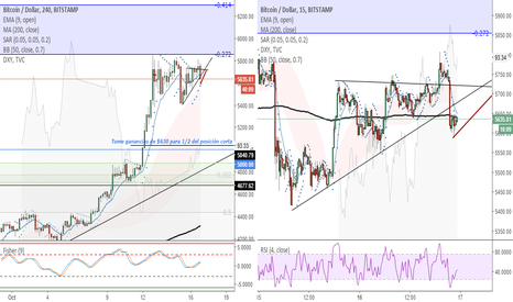 BTCUSD: BTCUSD (4H) - There is a new opportunity to sell bitcoin