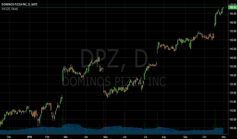 DPZ: about to pop