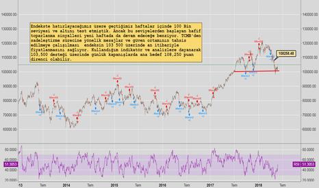 XU100: Borsa'da Hedef Seviye Neresi?