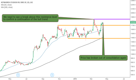 KWS: Keywords Studios May Be On The Brink Of A Breakout