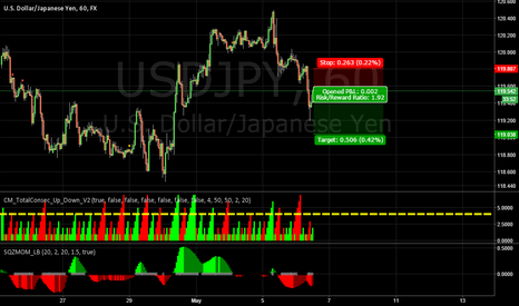 USDJPY: looking for short