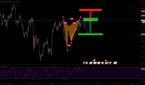 GBPJPY: gbpjpy: sell setup