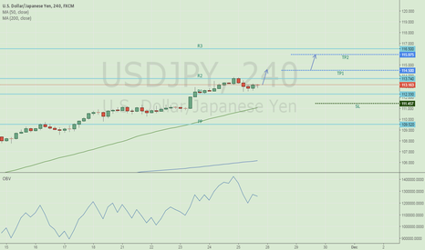 USDJPY: USDJPY Aiming new highs