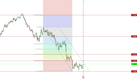 GBPUSD: long expectation ?