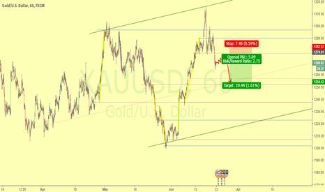 XAUUSD: Bullish Dynamic Range H1 and trap market scheme