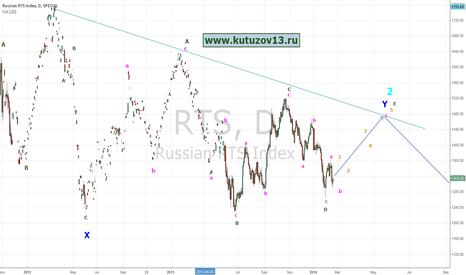 RTS: russian stock market