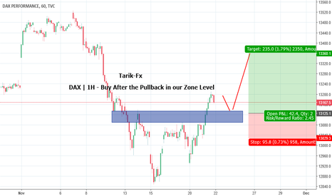 DAX: DAX | 1H - Buy After the Pullback in our Zone Level