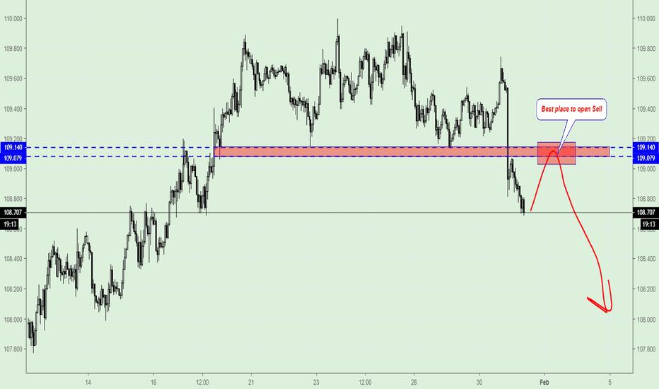 USDJPY: USD/JPY, Trading Pan.