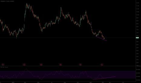 JCP: bullish divergence