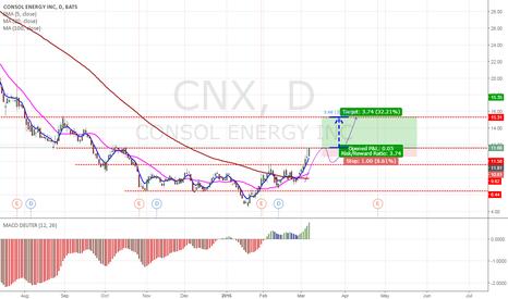 CNX: CNX