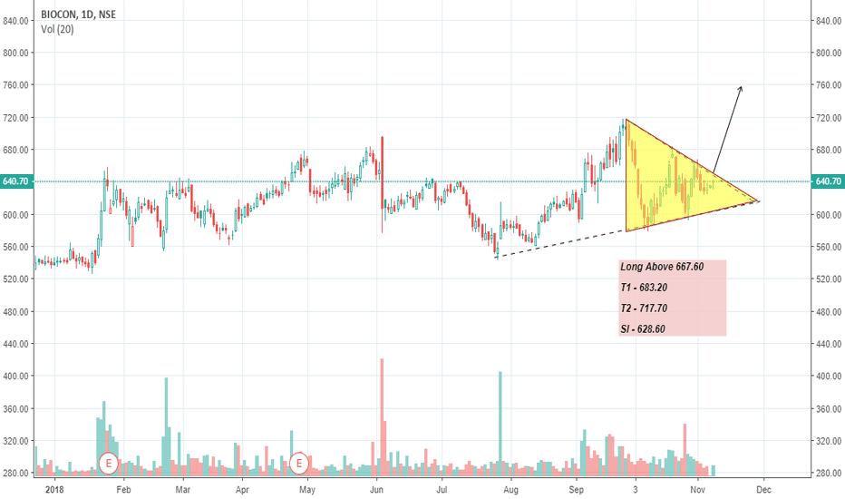 BIOCON: Bicon- Symmetric triangle
