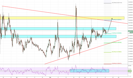 XMRBTC: XMR looking for another push up!