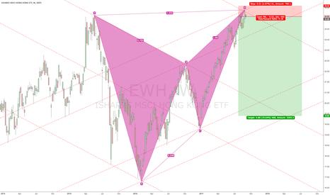 EWH: Short
