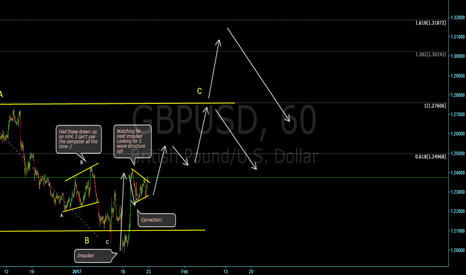 GBPUSD: GU long into next week!