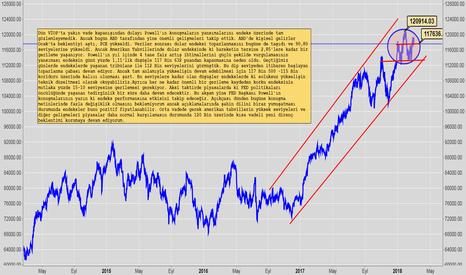 XU100: Borsa Yeni Aya Düşüşle Başladı
