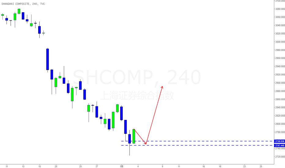 SHCOMP: shcomp