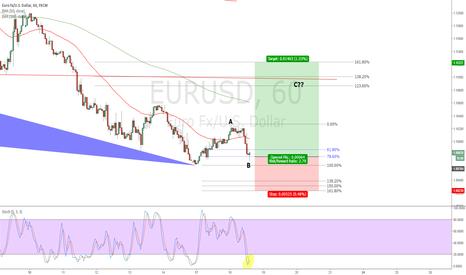 EURUSD: EURUSD - Correction is in progress, trade wave C
