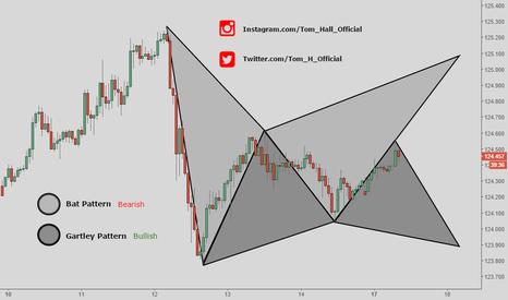 USDJPY: USD/JPY - Bat & Gartley Pattern