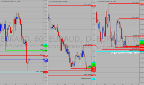 EURAUD: EURAUD...if it bounces