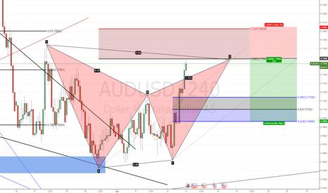 AUDUSD: Bat Pattern untuk AUDUSD