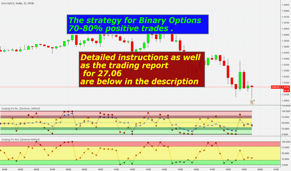 Best indicator for binary options 1 minute