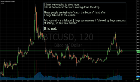 BTCUSD: There may be another short setup soon.