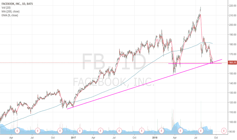 FB: Inflection Point
