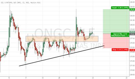 ONGC: ONGC : Long position