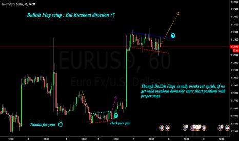 EURUSD: EURUSD : Bullish Flag Pattern - Waiting for Breakout !