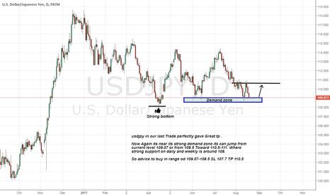USDJPY: usdjpy Again on Demand zone advice to buy for 110.5